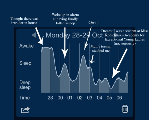 sleep cycle 10.28.13